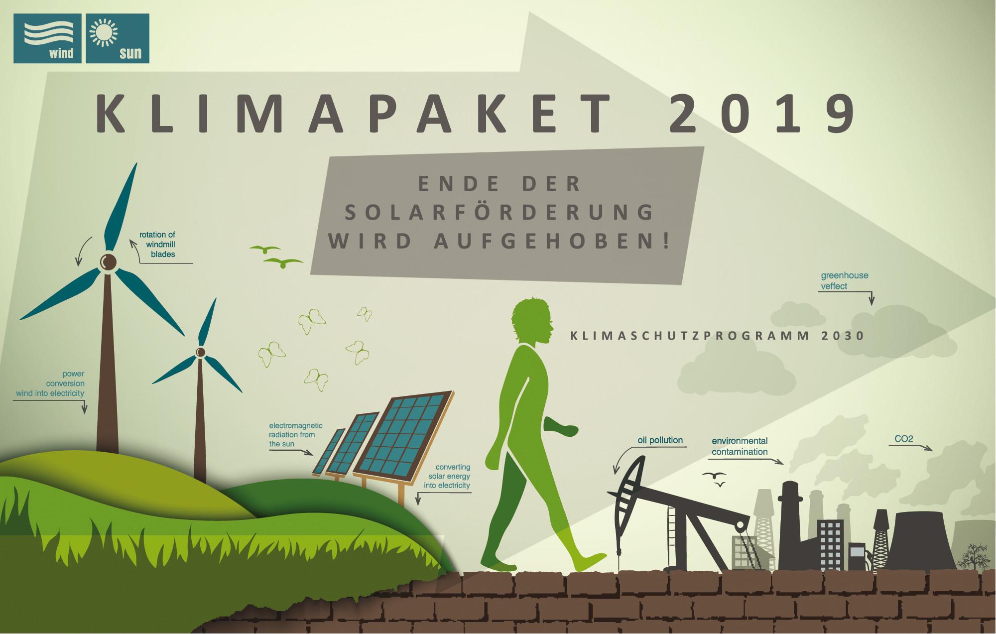 Ende der Solarförderung wird aufgehoben!