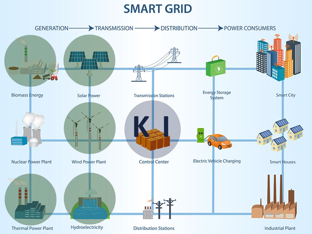 Die Künstliche Intelligenz im Bereich der Erneuerbaren Energien – @shutterstock | monicaodo